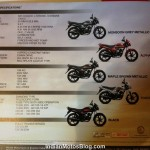 Honda-Dream-Yuga-and-Technical-Specifications-4