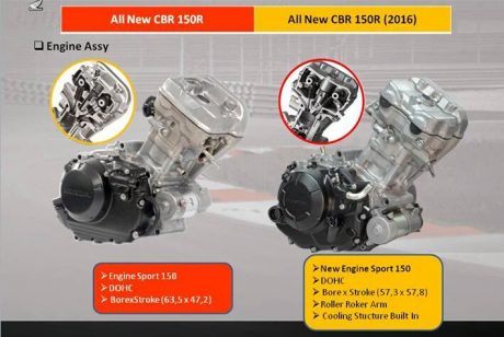 Honda new CBR150R vs old CBR150R (10)