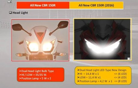 Honda new CBR150R vs old CBR150R (14)