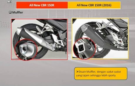 Honda new CBR150R vs old CBR150R (20)