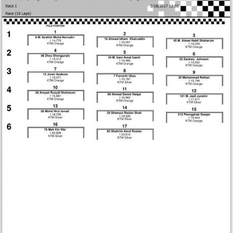 ktm RC CUp Asia (1)