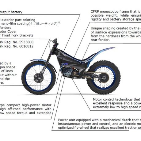 Yamaha-TY-E-electric-trials-01