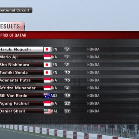 asia talent cup 2018 (53)