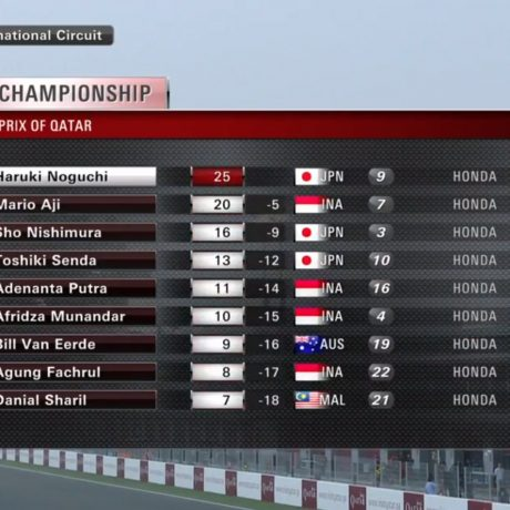 asia talent cup 2018 (54)